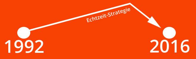 Echtzeit-Strategie